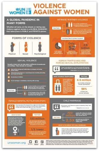 infographic-2-vaw-day-oneframe